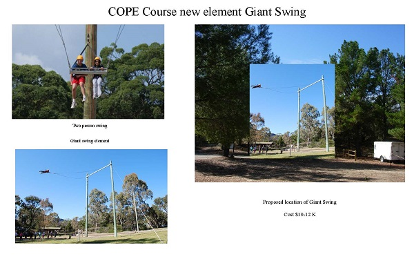 Cope - Giant Swing